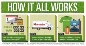 moosejaw rewards