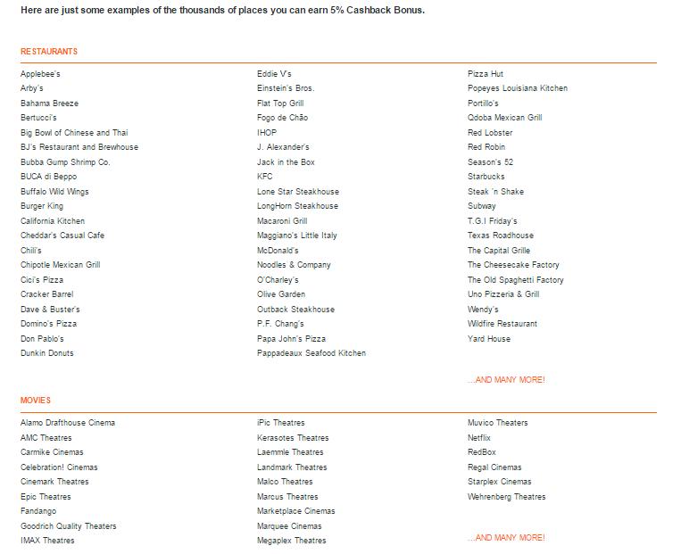 discover 2nd 2015 category bonus lists